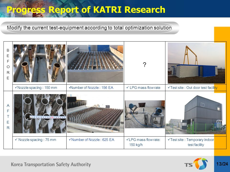 Modify the current test-equipment according to total optimization solution 13/24 Progress Report of KATRI Research BEFOREBEFORE .