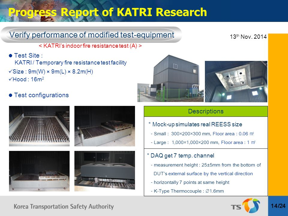 Verify performance of modified test-equipment 14/24 Progress Report of KATRI Research Test Site : KATRI / Temporary fire resistance test facility Size : 9m(W) × 9m(L) × 8.2m(H) Hood : 16m 2 Test configurations Descriptions * Mock-up simulates real REESS size - Small : 300×200×300 mm, Floor area : 0.06 ㎡ - Large : 1,000×1,000×200 mm, Floor area : 1 ㎡ * DAQ get 7 temp.