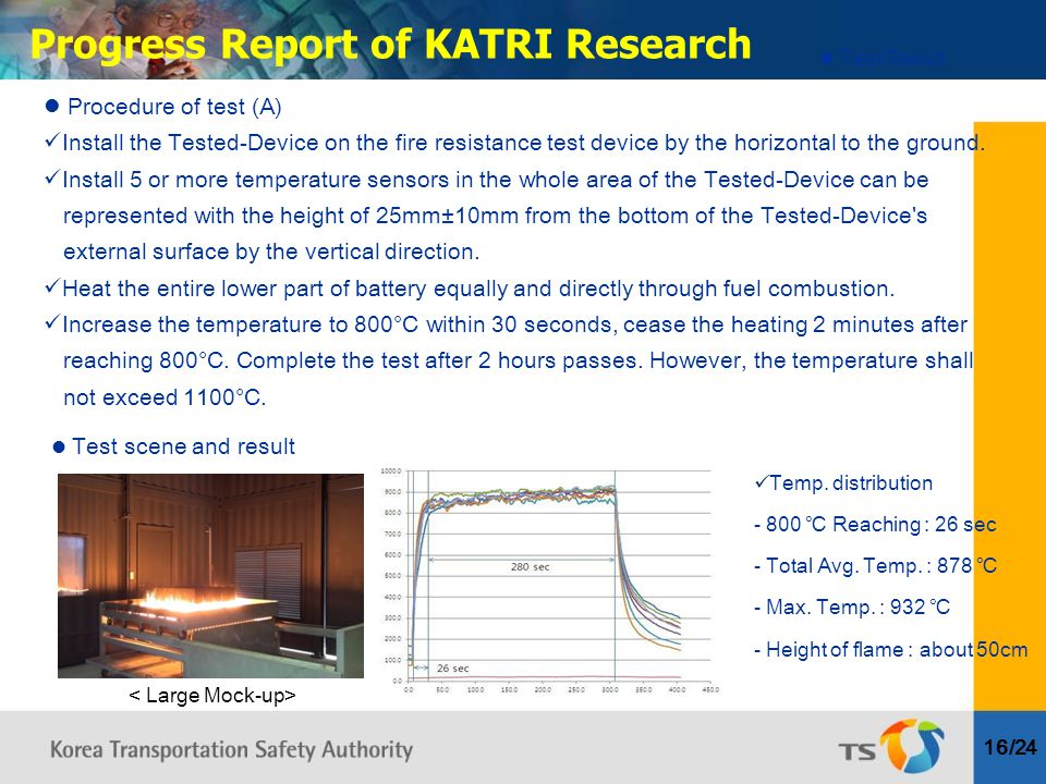 16/24 Progress Report of KATRI Research Procedure of test (A) Install the Tested-Device on the fire resistance test device by the horizontal to the ground.