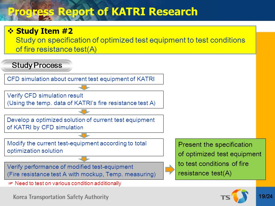 Progress Report of KATRI Research Study Process 19/24  Study Item #2 Study on specification of optimized test equipment to test conditions of fire resistance test(A) CFD simulation about current test equipment of KATRI Verify CFD simulation result (Using the temp.