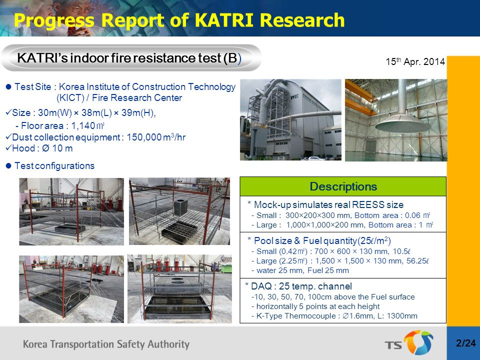 KATRI's indoor fire resistance test (B) 2/24 Progress Report of KATRI Research Test Site : Korea Institute of Construction Technology (KICT) / Fire Research Center Size : 30m(W) × 38m(L) × 39m(H), - Floor area : 1,140㎡ Dust collection equipment : 150,000 m 3 /hr Hood : Ø 10 m Test configurations Descriptions * Mock-up simulates real REESS size - Small : 300×200×300 mm, Bottom area : 0.06 ㎡ - Large : 1,000×1,000×200 mm, Bottom area : 1 ㎡ * Pool size & Fuel quantity(25ℓ/m 2 ) - Small (0.42㎡) : 700 × 600 × 130 mm, 10.5ℓ - Large (2.25㎡) : 1,500 × 1,500 × 130 mm, 56.25ℓ - water 25 mm, Fuel 25 mm * DAQ : 25 temp.