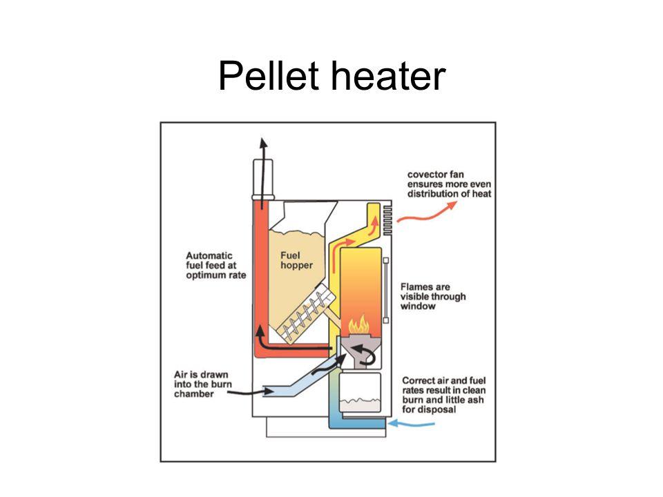 Pellet space heaters