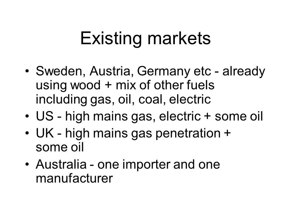 Results of a subsidy scheme in Salzburg (Rakos, 2001)