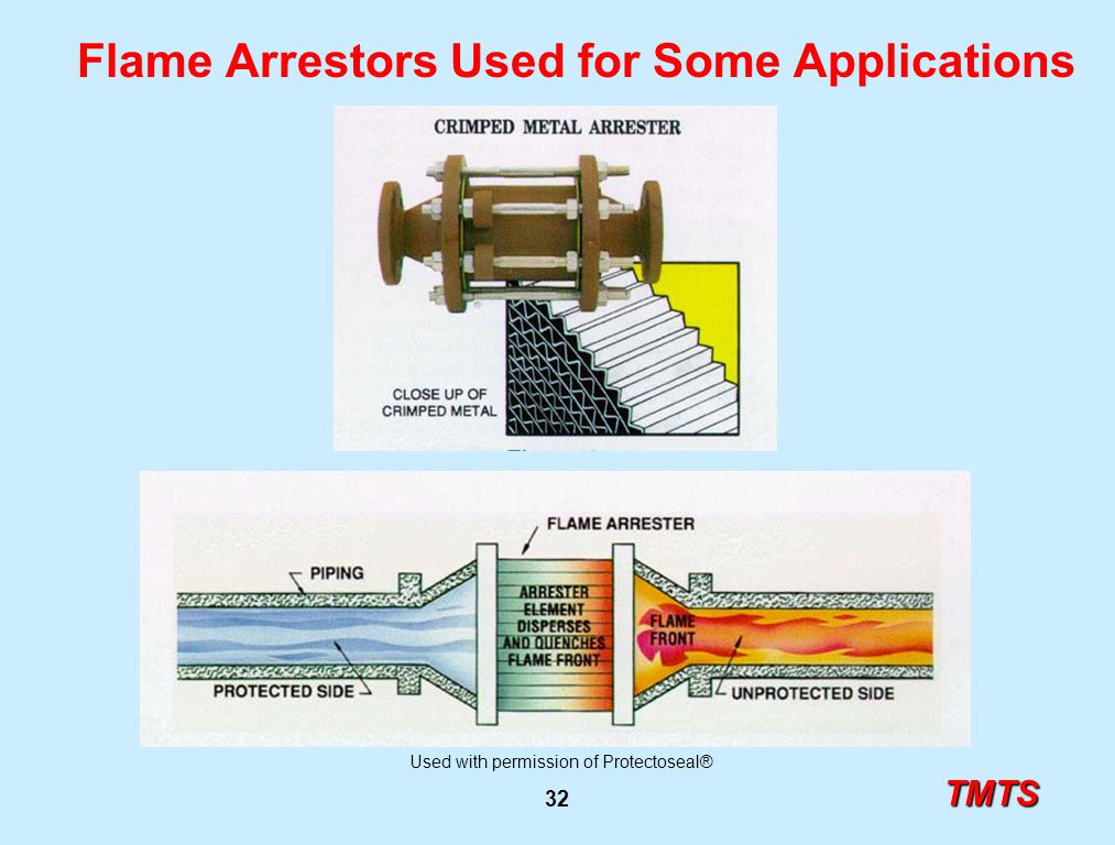 TMTS 32 Used with permission of Protectoseal® Flame Arrestors Used for Some Applications