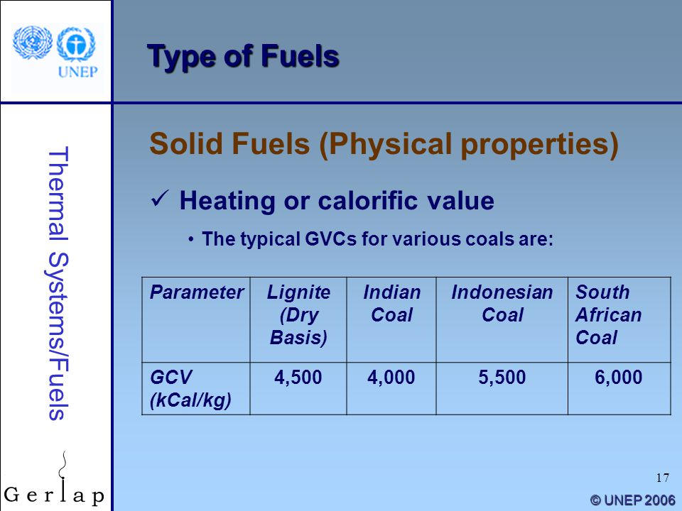 17 © UNEP 2006 Type of Fuels Solid Fuels (Physical properties) Thermal Systems/Fuels Heating or calorific value The typical GVCs for various coals are