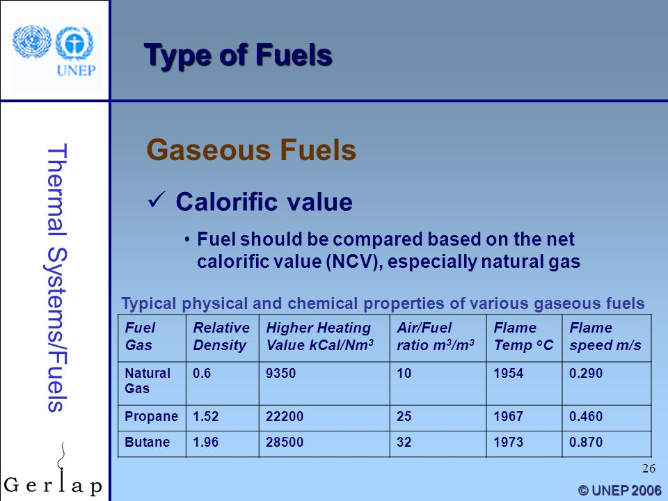 26 © UNEP 2006 Type of Fuels Gaseous Fuels Thermal Systems/Fuels Calorific value Fuel should be compared based on the net calorific value (NCV), espec