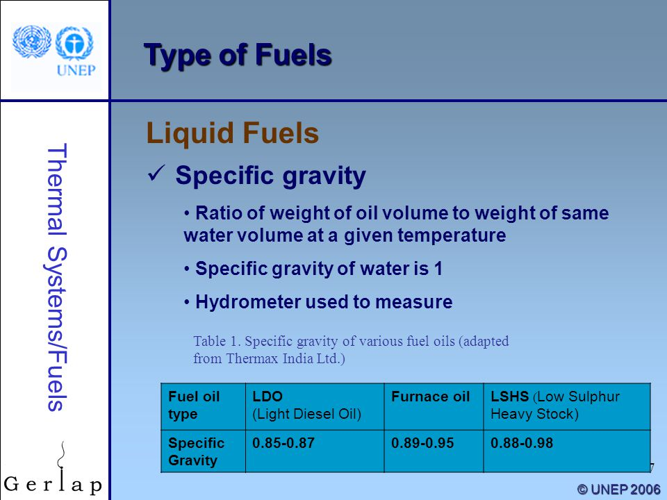 7 © UNEP 2006 Type of Fuels Liquid Fuels Thermal Systems/Fuels Specific gravity Ratio of weight of oil volume to weight of same water volume at a give