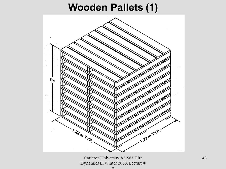 Carleton University, 82.583, Fire Dynamics II, Winter 2003, Lecture # 8 43 Wooden Pallets (1)