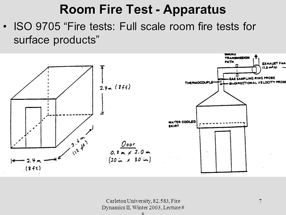 Carleton University, 82.583, Fire Dynamics II, Winter 2003, Lecture # 8 7 Room Fire Test - Apparatus ISO 9705 Fire tests: Full scale room fire tests for surface products ISO 9705 Fire tests: Full scale room fire tests for surface products