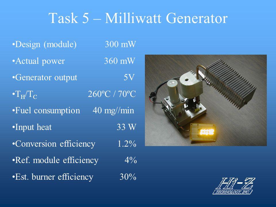 Task 5 – Milliwatt Generator Design (module) 300 mW Actual power 360 mW Generator output 5V T H /T C 260ºC / 70ºC Fuel consumption 40 mg//min Input he