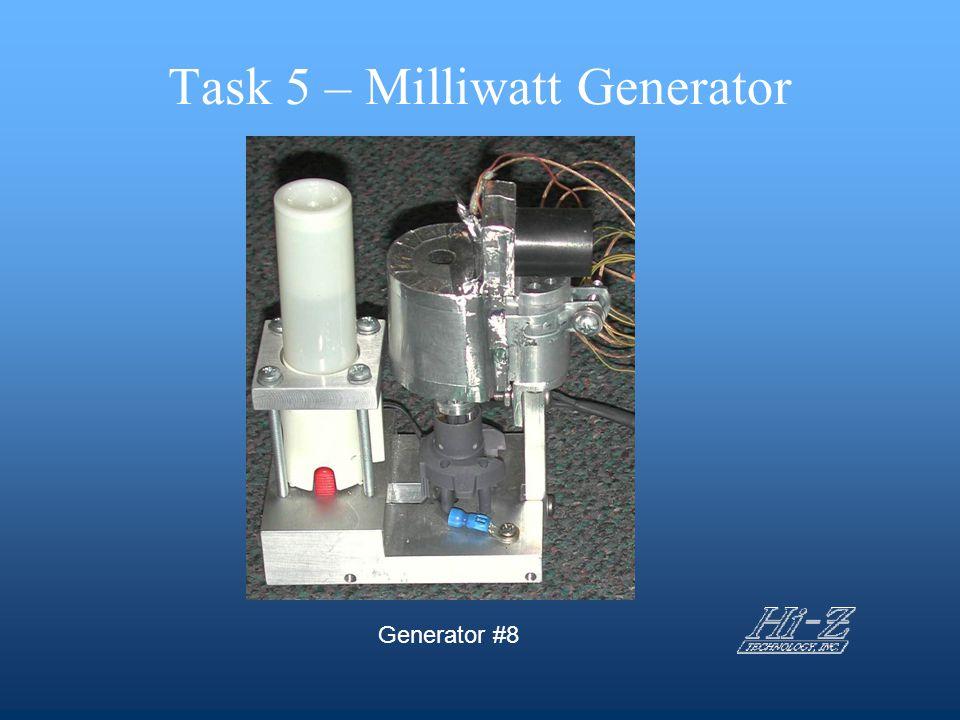 Task 5 – Milliwatt Generator Generator #8