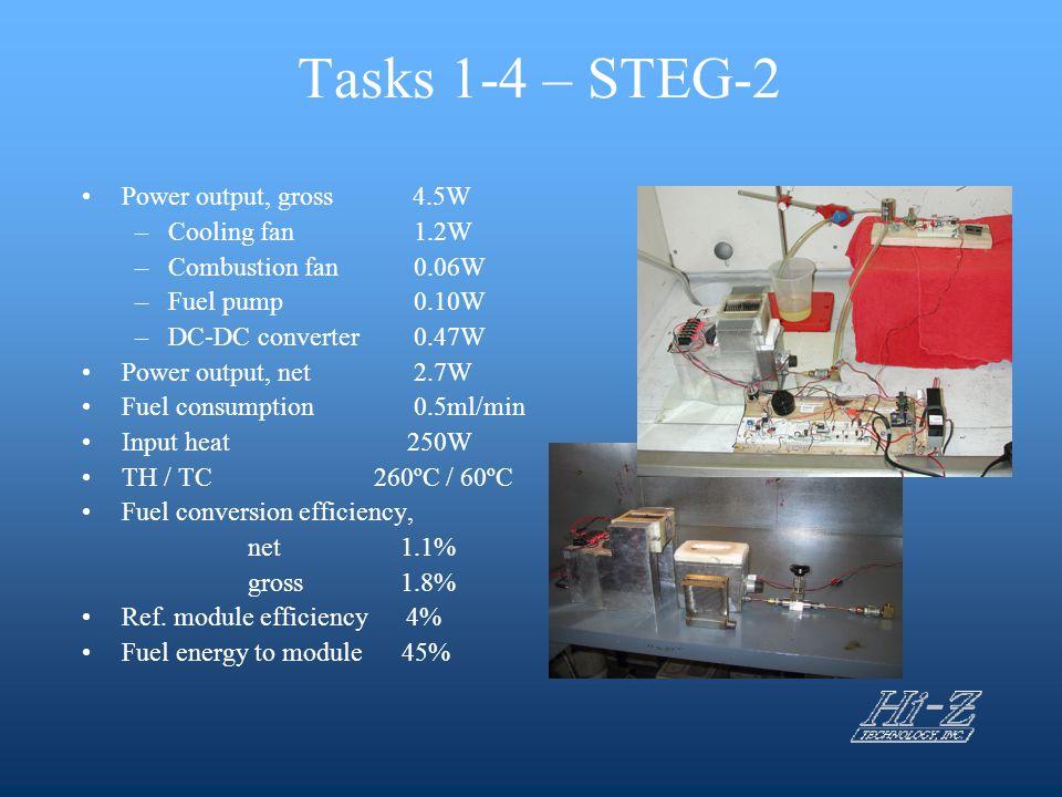 Tasks 1-4 – STEG-2 Power output, gross 4.5W –Cooling fan 1.2W –Combustion fan 0.06W –Fuel pump 0.10W –DC-DC converter 0.47W Power output, net 2.7W Fue