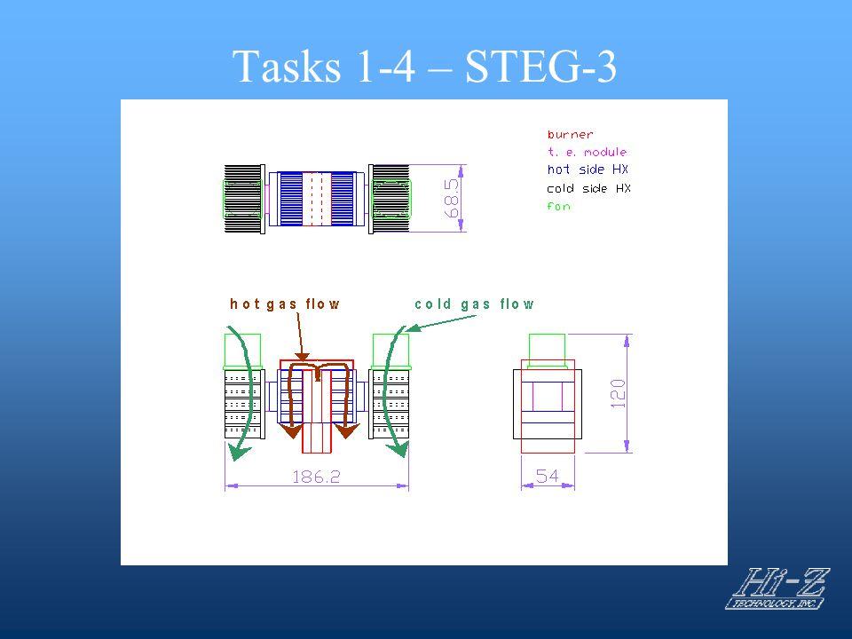 Tasks 1-4 – STEG-3