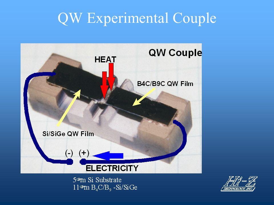 QW Experimental Couple