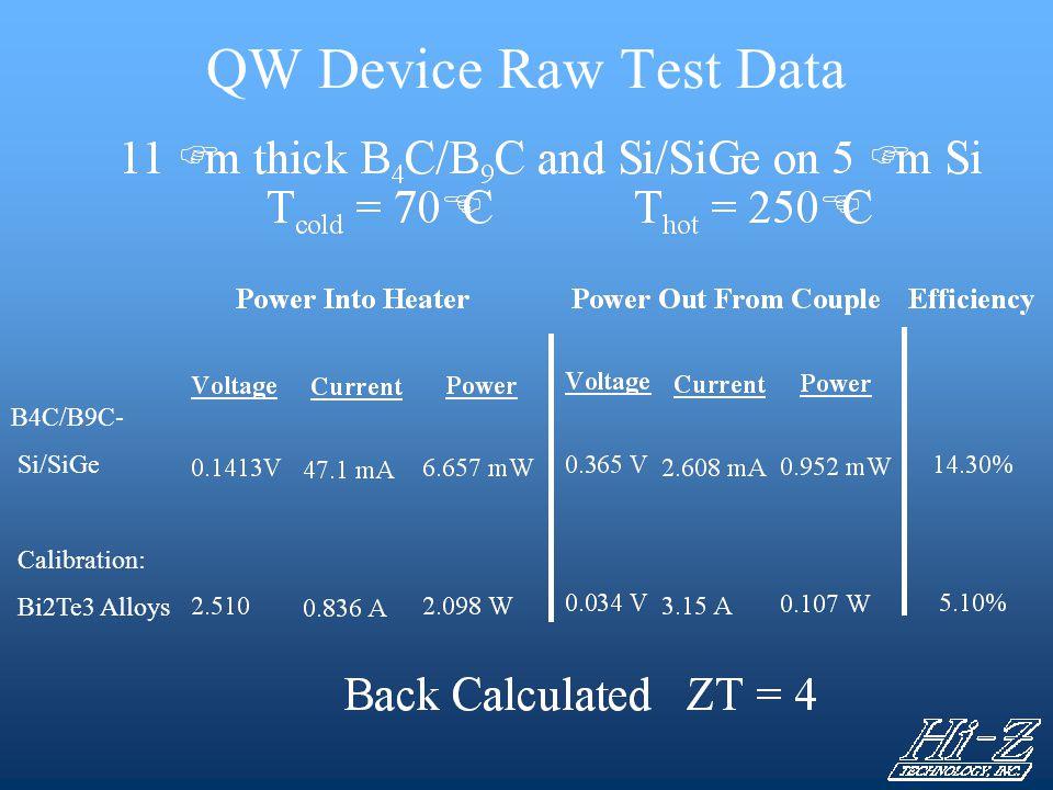 QW Device Raw Test Data B4C/B9C- Si/SiGe Calibration: Bi2Te3 Alloys