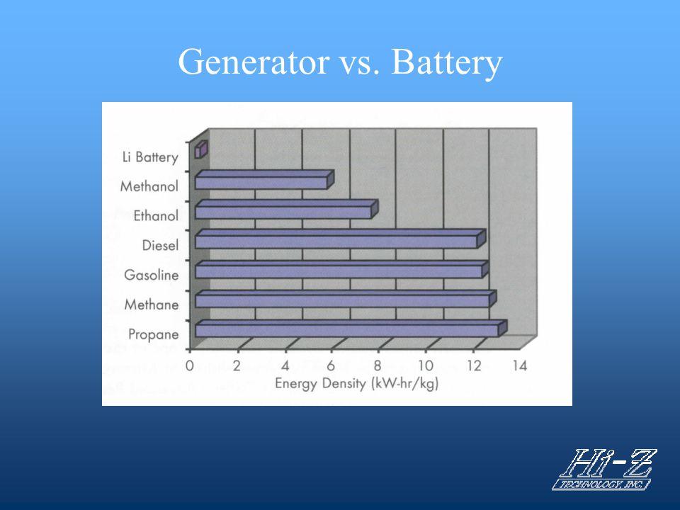 Generator vs. Battery