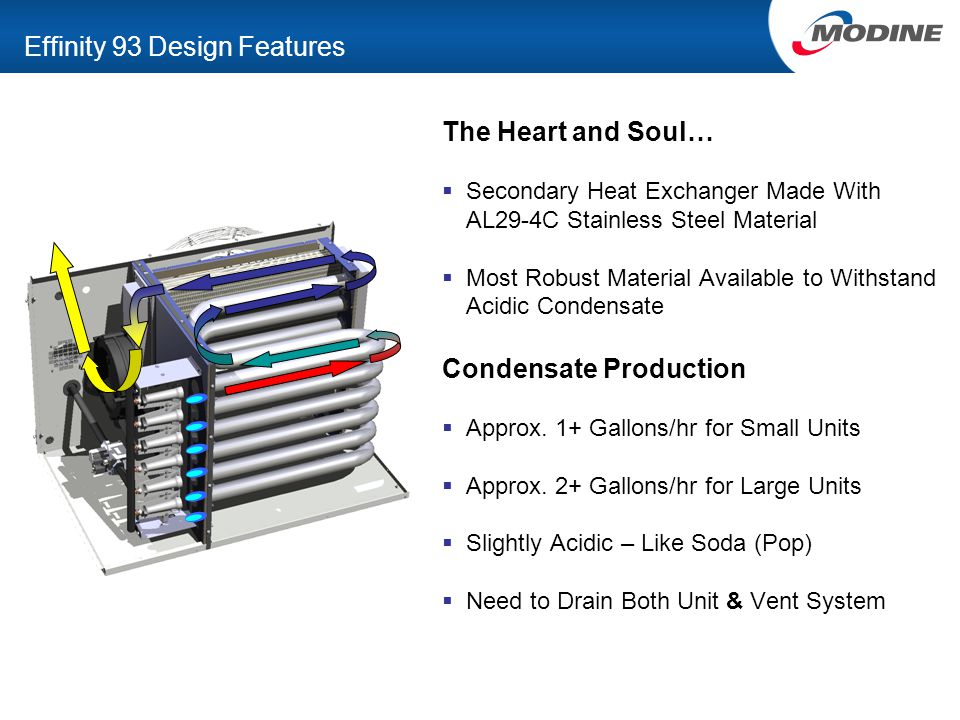 The Heart and Soul…  Secondary Heat Exchanger Made With AL29-4C Stainless Steel Material  Most Robust Material Available to Withstand Acidic Condensate Condensate Production  Approx.