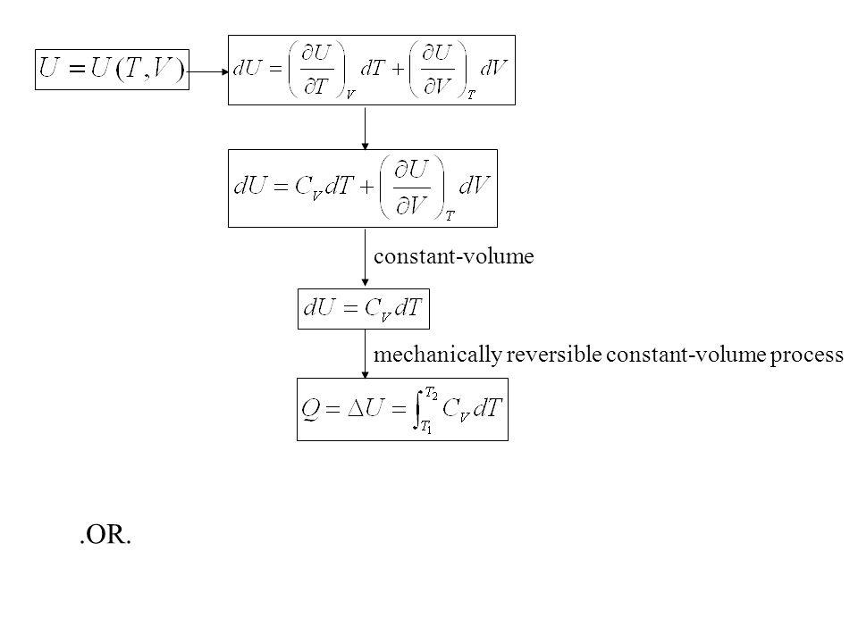 constant-pressure mechanically reversible constant-pressure process