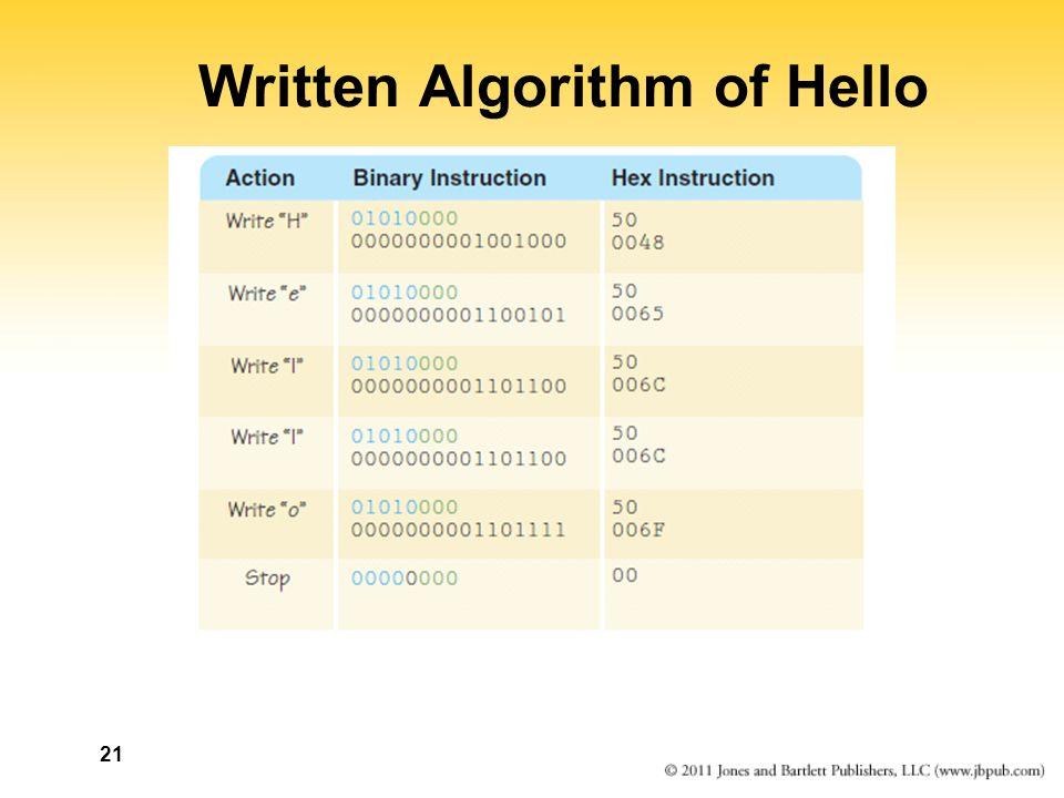Written Algorithm of Hello 21