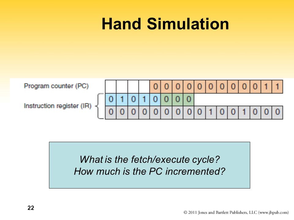 22 Hand Simulation What is the fetch/execute cycle How much is the PC incremented