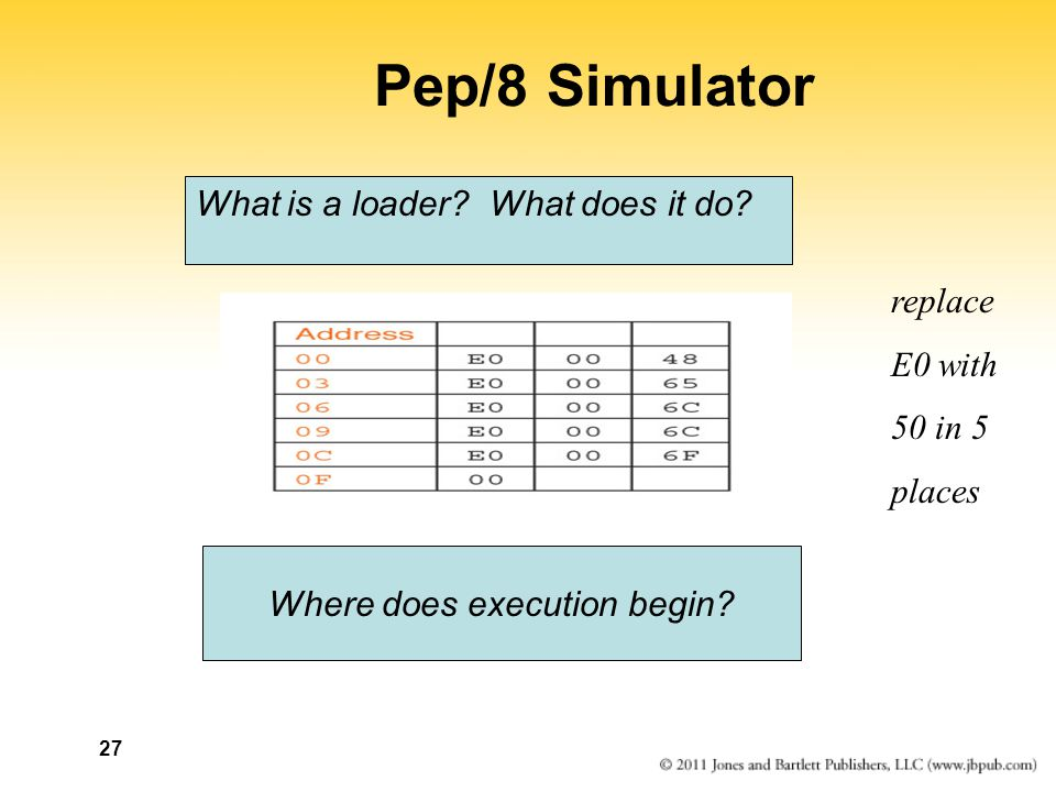 27 Pep/8 Simulator What is a loader. What does it do.