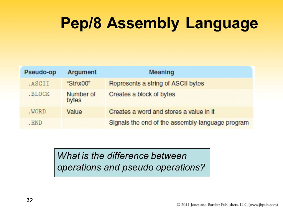32 Pep/8 Assembly Language What is the difference between operations and pseudo operations