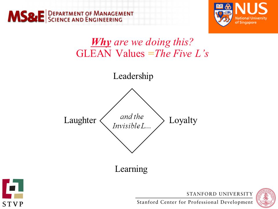 Why are we doing this.GLEAN Values =The Five L's and the Invisible L...