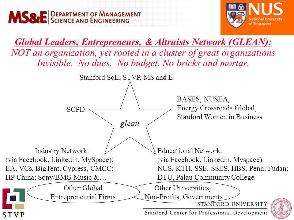 Global Leaders, Entrepreneurs, & Altruists Network (GLEAN): NOT an organization, yet rooted in a cluster of great organizations Invisible.