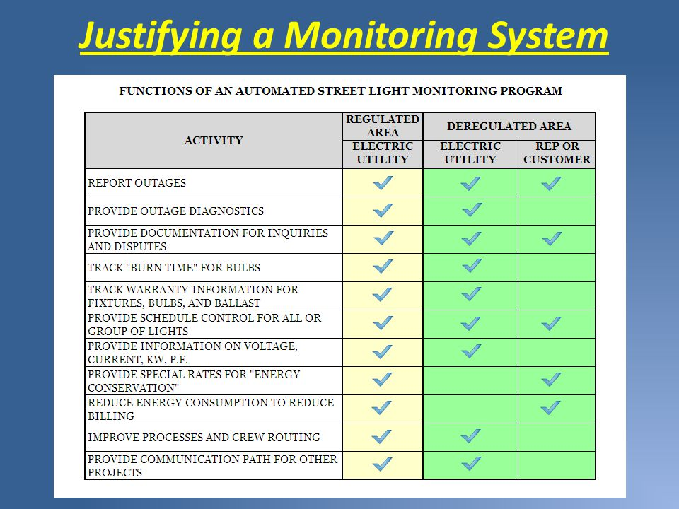 Justifying a Monitoring System