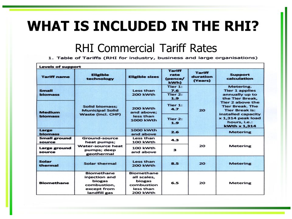 RHI Commercial Tariff Rates WHAT IS INCLUDED IN THE RHI