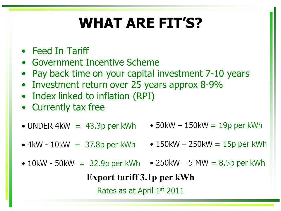 WHAT ARE FIT'S? Feed In Tariff Government Incentive Scheme Pay back time on your capital investment 7-10 years Investment return over 25 years approx