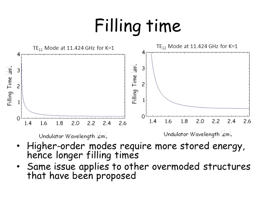 Filling time Higher-order modes require more stored energy, hence longer filling times Same issue applies to other overmoded structures that have been