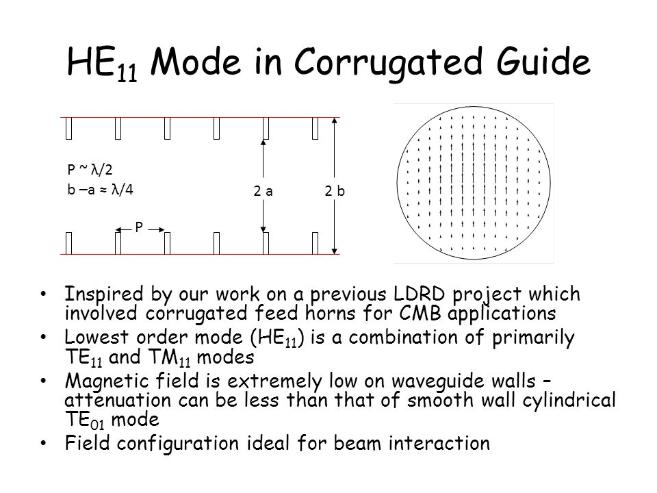 HE 11 Mode in Corrugated Guide Inspired by our work on a previous LDRD project which involved corrugated feed horns for CMB applications Lowest order