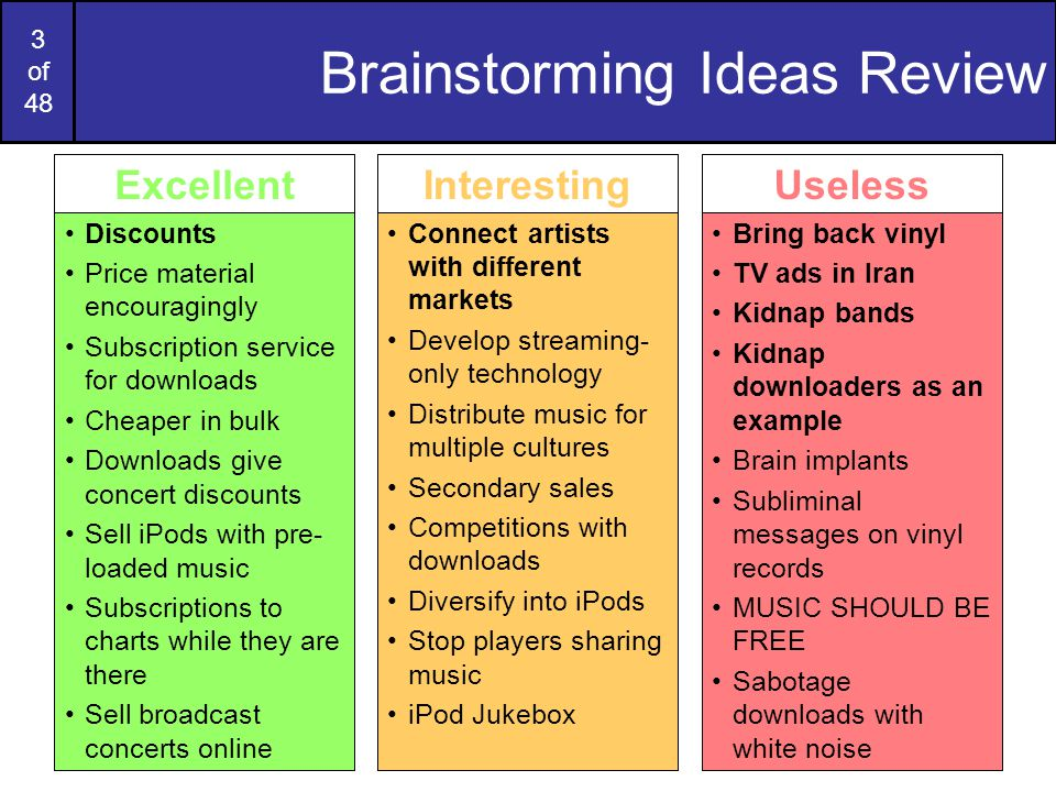 3 of 48 Brainstorming Ideas Review Excellent Discounts Price material encouragingly Subscription service for downloads Cheaper in bulk Downloads give concert discounts Sell iPods with pre- loaded music Subscriptions to charts while they are there Sell broadcast concerts online Useless Bring back vinyl TV ads in Iran Kidnap bands Kidnap downloaders as an example Brain implants Subliminal messages on vinyl records MUSIC SHOULD BE FREE Sabotage downloads with white noise UselessInteresting Connect artists with different markets Develop streaming- only technology Distribute music for multiple cultures Secondary sales Competitions with downloads Diversify into iPods Stop players sharing music iPod Jukebox Interesting Excellent