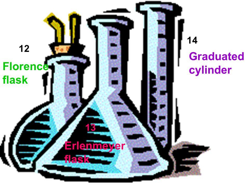 12 13 14 Florence flask Erlenmeyer flask Graduated cylinder