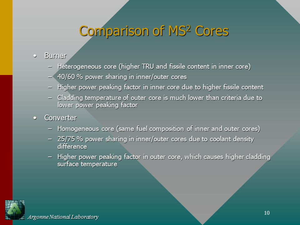 10 Argonne National Laboratory Comparison of MS 2 Cores BurnerBurner –Heterogeneous core (higher TRU and fissile content in inner core) –40/60 % power sharing in inner/outer cores –Higher power peaking factor in inner core due to higher fissile content –Cladding temperature of outer core is much lower than criteria due to lower power peaking factor ConverterConverter –Homogeneous core (same fuel composition of inner and outer cores) –25/75 % power sharing in inner/outer cores due to coolant density difference –Higher power peaking factor in outer core, which causes higher cladding surface temperature