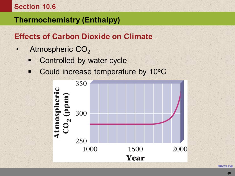 Section 10.6 Thermochemistry (Enthalpy) Return to TOC 48 Atmospheric CO 2  Controlled by water cycle  Could increase temperature by 10 o C Effects of Carbon Dioxide on Climate