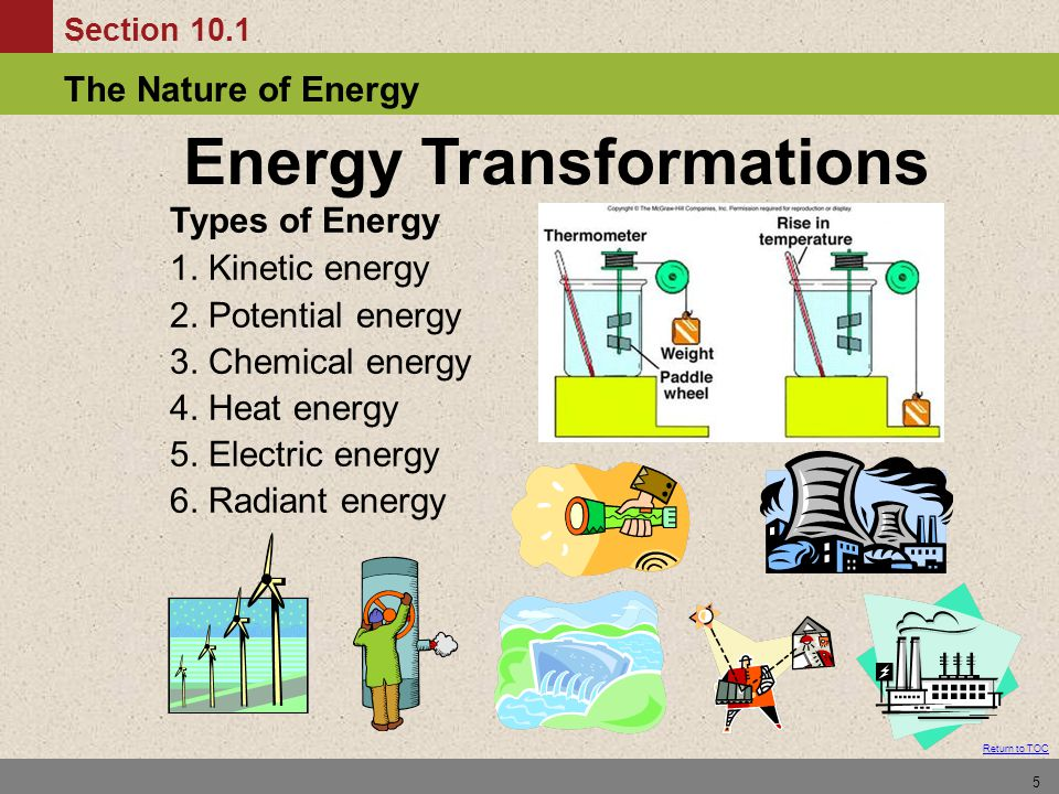 Section 10.1 The Nature of Energy Return to TOC 5 Types of Energy 1.