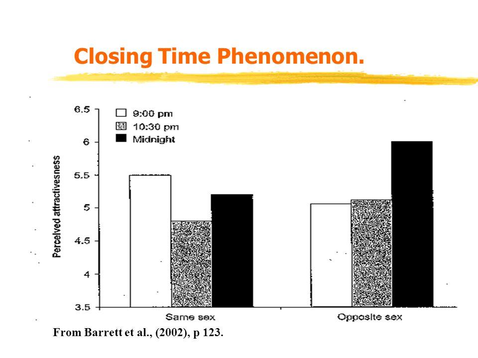 Closing Time Phenomenon. From Barrett et al., (2002), p 123.