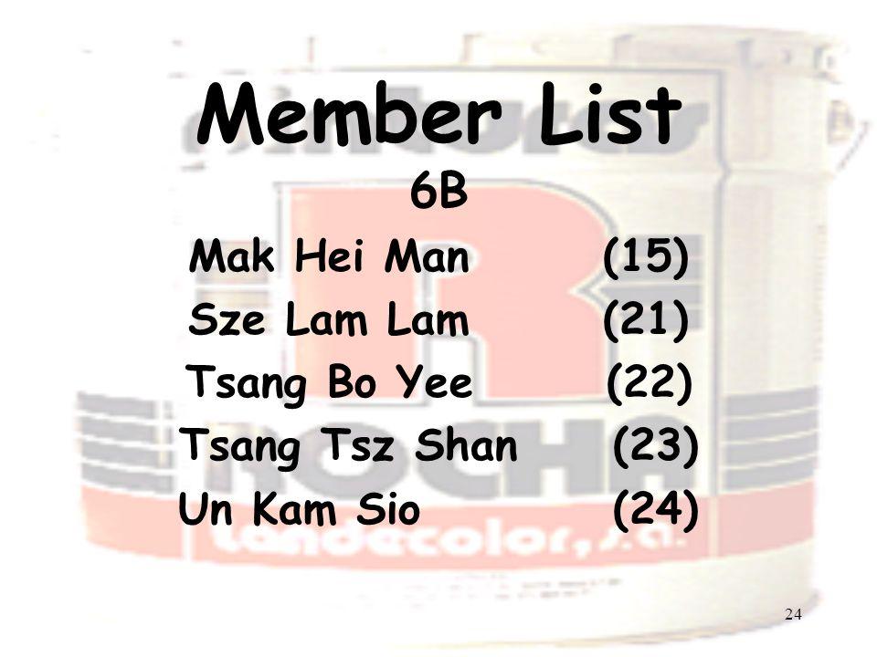 24 6B Mak Hei Man (15) Sze Lam Lam (21) Tsang Bo Yee (22) Tsang Tsz Shan (23) Un Kam Sio (24) Member List