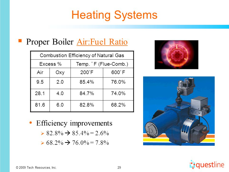 © 2009 Tech Resources, Inc.29 Heating Systems  Proper Boiler Air:Fuel RatioAir:Fuel Ratio Efficiency improvements  82.8%  85.4% = 2.6%  68.2%  76.0% = 7.8% Combustion Efficiency of Natural Gas Excess %Temp.