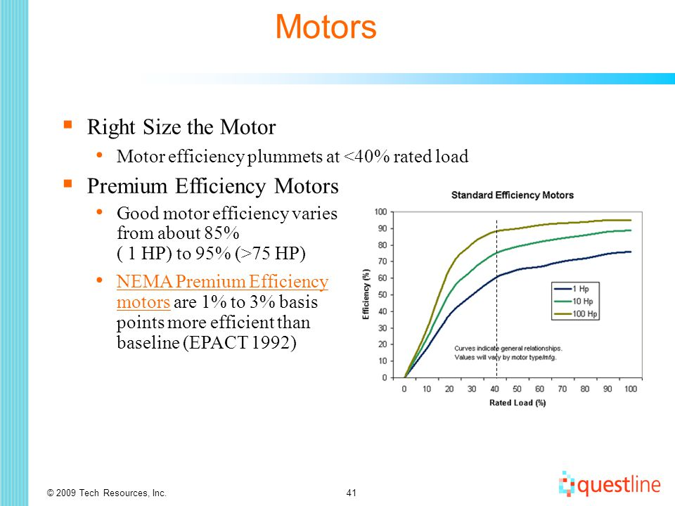 © 2009 Tech Resources, Inc.41 Motors  Right Size the Motor Motor efficiency plummets at <40% rated load  Premium Efficiency Motors Good motor efficiency varies from about 85% ( 1 HP) to 95% (>75 HP) NEMA Premium Efficiency motors are 1% to 3% basis points more efficient than baseline (EPACT 1992) NEMA Premium Efficiency motors