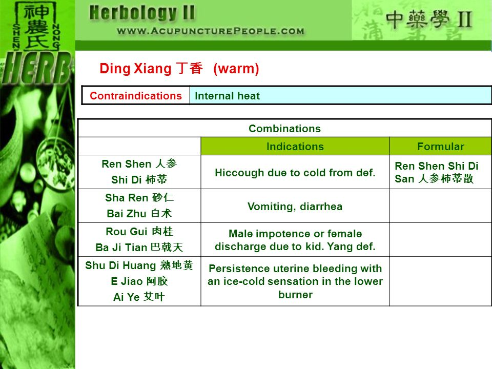ContraindicationsInternal heat Combinations IndicationsFormular Ren Shen 人参 Shi Di 柿蒂 Hiccough due to cold from def.