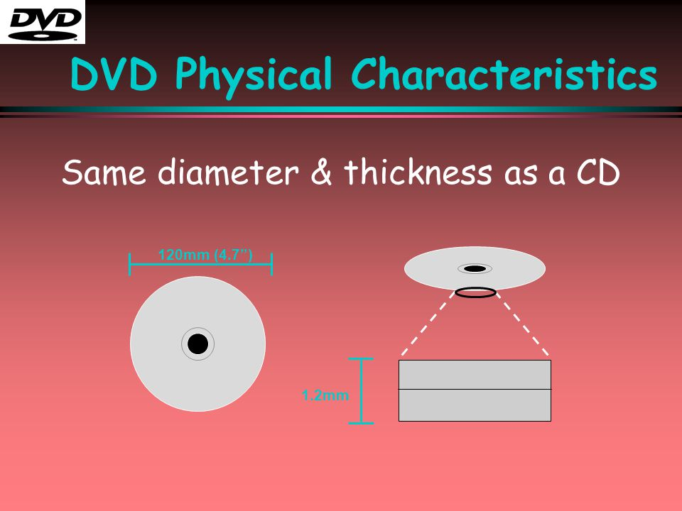 DVD — Much More than Just Another Movie Format RELEVANT WEBSITES : www.pioneerelectronics.com ( Business Products Section) www.tools4teachers.com Both links are live on the 555 web site