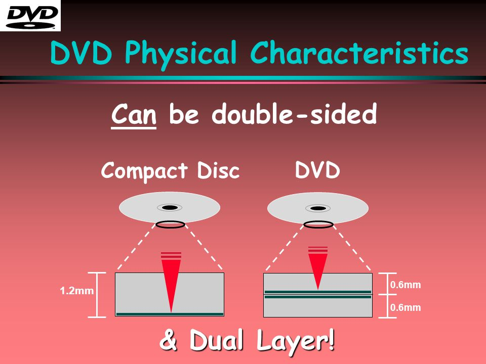 Compact Disc DVD 0.6mm 1.2mm Can be double-sided DVD Physical Characteristics & Dual Layer!