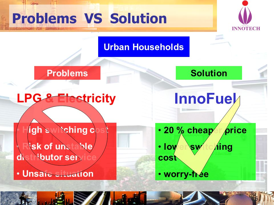 7 Problems VS Solution Urban Households Risk of explosion too long heat up lead time low temperature Problems non-explosive instant high temperature no need for restrictions Solution LPG & Electricity InnoFuel