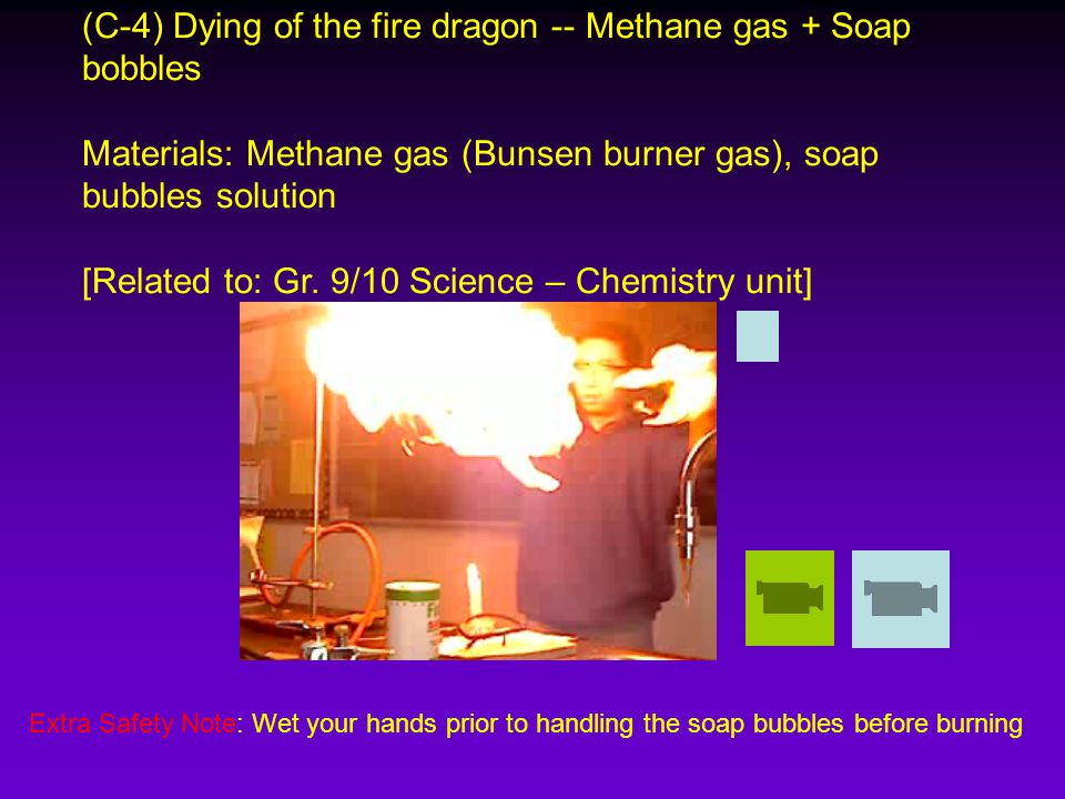 (C-4) Dying of the fire dragon -- Methane gas + Soap bobbles Materials: Methane gas (Bunsen burner gas), soap bubbles solution [Related to: Gr.
