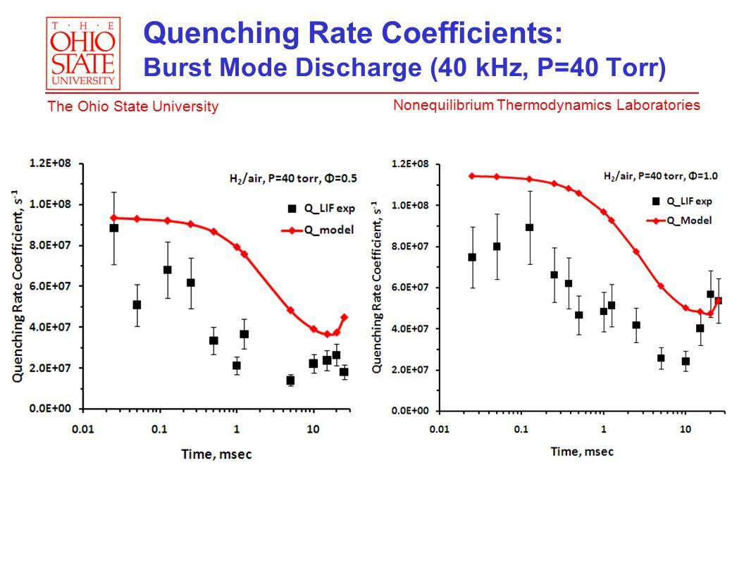 Nonequilibrium Thermodynamics Laboratories The Ohio State University Quenching Rate Coefficients: Burst Mode Discharge (40 kHz, P=40 Torr)