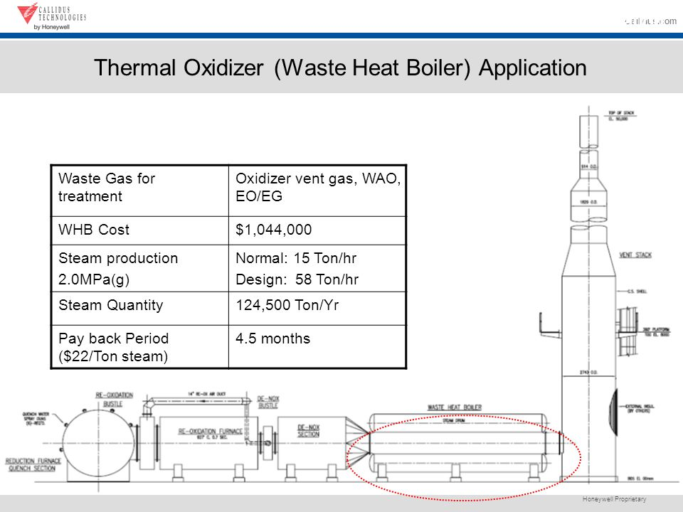 Honeywell Proprietary 13 Callidus.com Callidus Incinerators Application Waste Gas for treatment Oxidizer vent gas, WAO, EO/EG WHB Cost$1,044,000 Steam production 2.0MPa(g) Normal: 15 Ton/hr Design: 58 Ton/hr Steam Quantity124,500 Ton/Yr Pay back Period ($22/Ton steam) 4.5 months Thermal Oxidizer (Waste Heat Boiler) Application