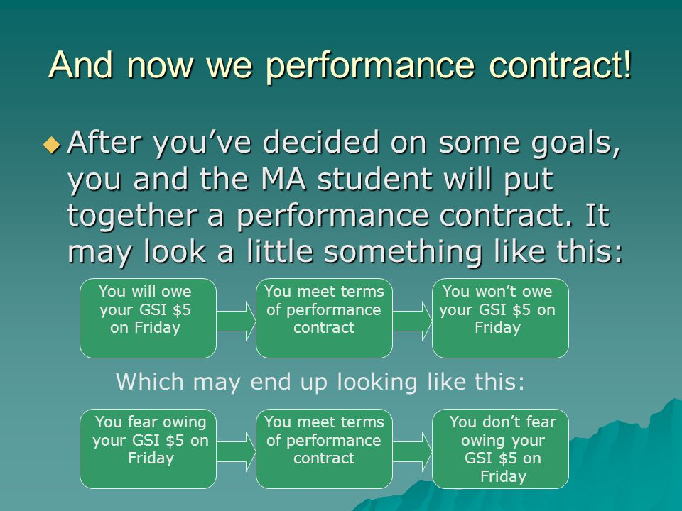 And now we performance contract!  After you've decided on some goals, you and the MA student will put together a performance contract. It may look a
